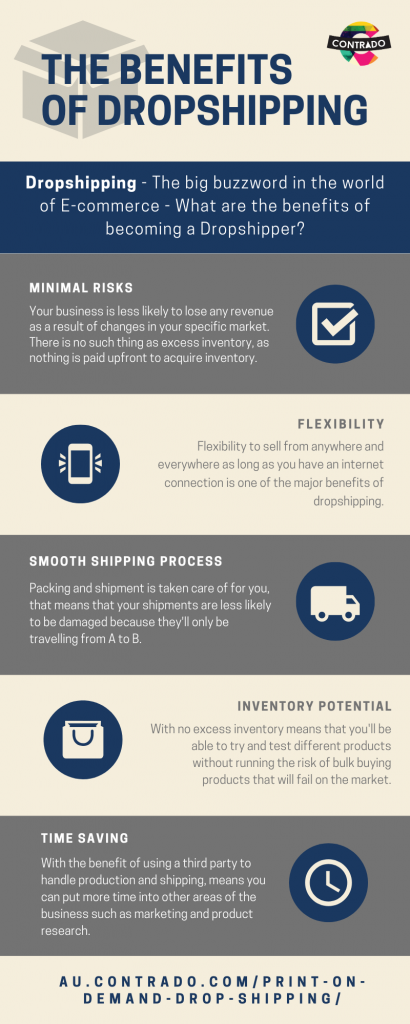 what is dropshipping infographic
